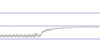 arduino_oscilloscope_blow